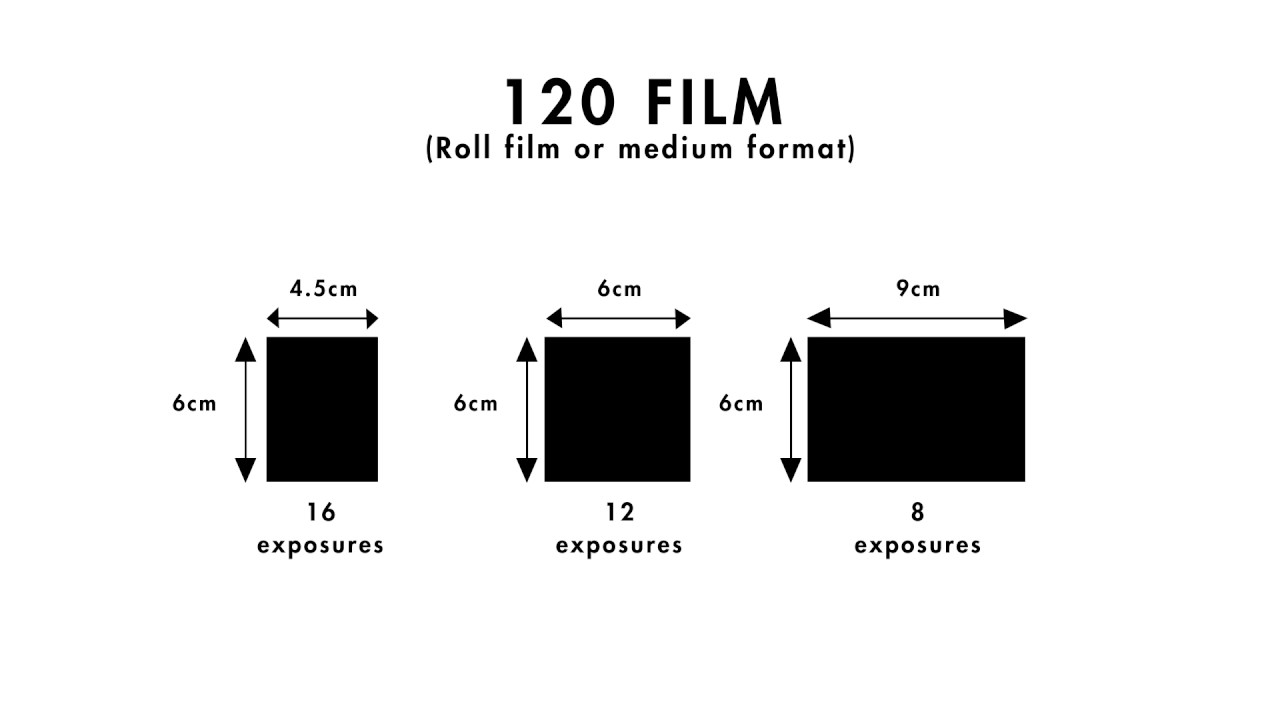 70 fm3a foto chiusura 1080